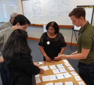 Team estimating user stories